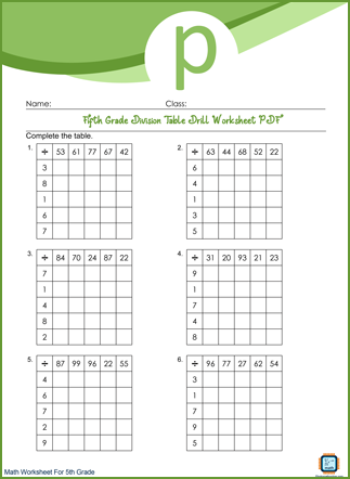 Division Table Drill Grade 5 Worksheet PDF With Answers